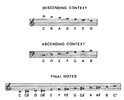 classical music and cognitive development The effect of classical music on the regard to the effect of music on different cognitive abilities like enhancing reading and language development in the.
